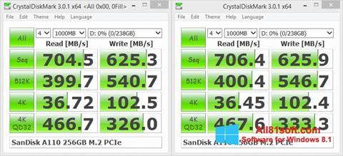 Skærmbillede CrystalDiskMark Windows 8.1