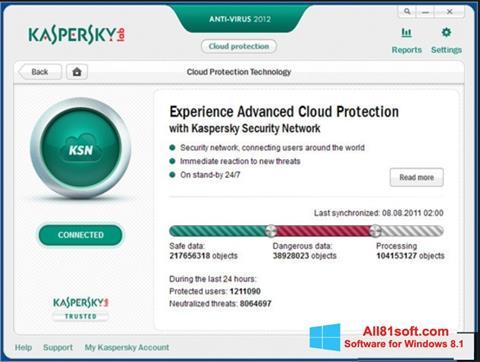Skærmbillede Kaspersky Windows 8.1